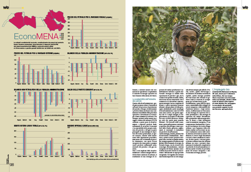 MENA | Un compromesso fondamentale 4